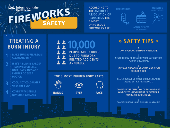 FULL fireworks safety