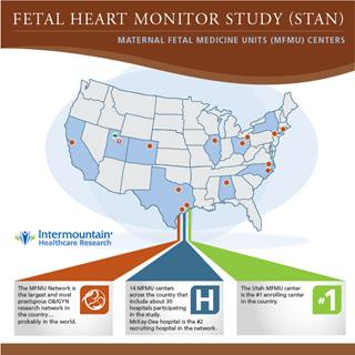 STAN-fetal-heart-monitor-study-participating-centers