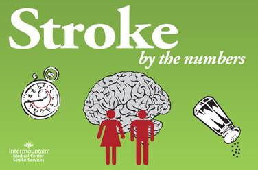Stroke_by-_the_numbers_statistics-image