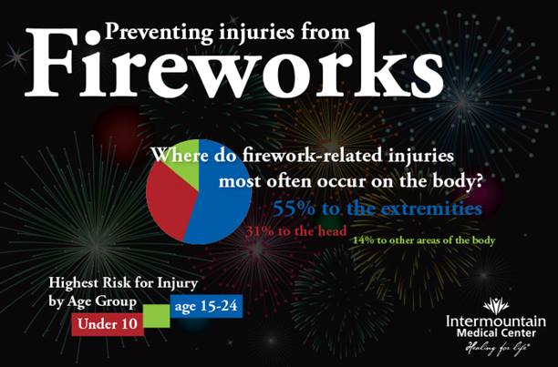 Firework_Safety-blog-image
