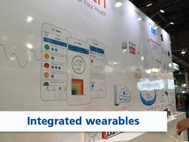 Integrated-Wearables