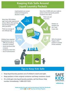 LaundryPod_infographic_safekids